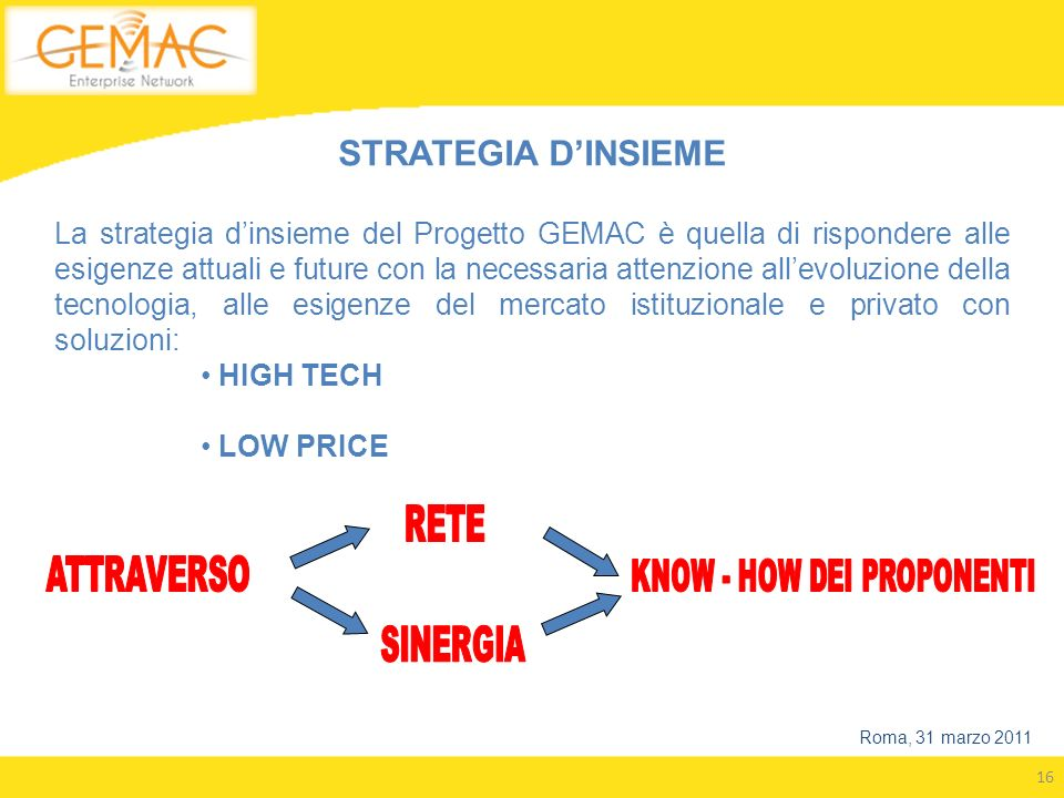 KNOW - HOW DEI PROPONENTI