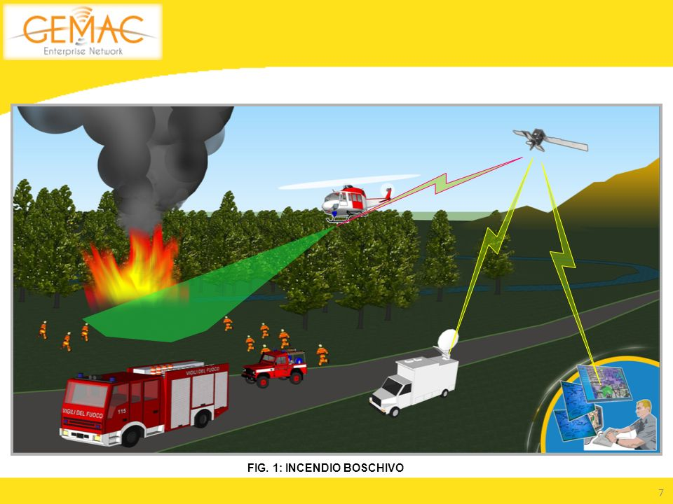 FIG. 1: INCENDIO BOSCHIVO