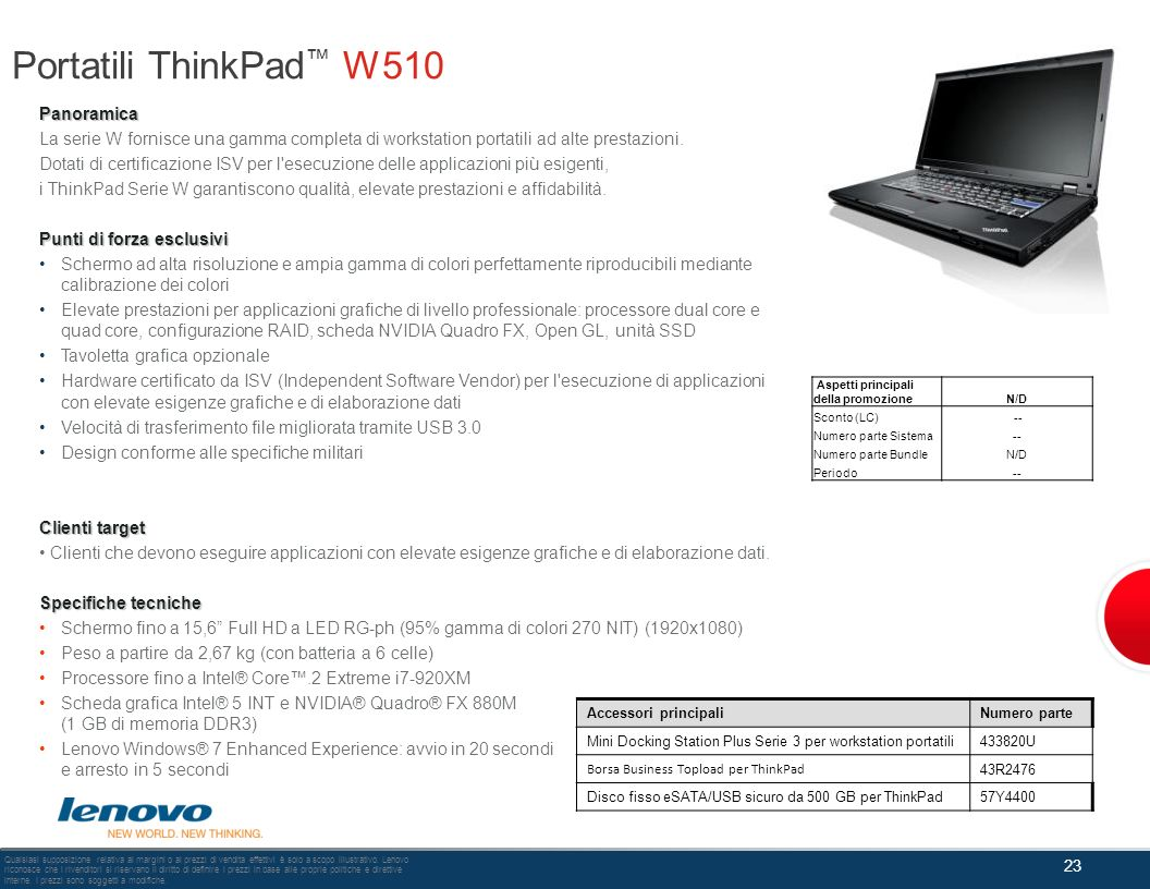 Portatili ThinkPad™ W510 Panoramica