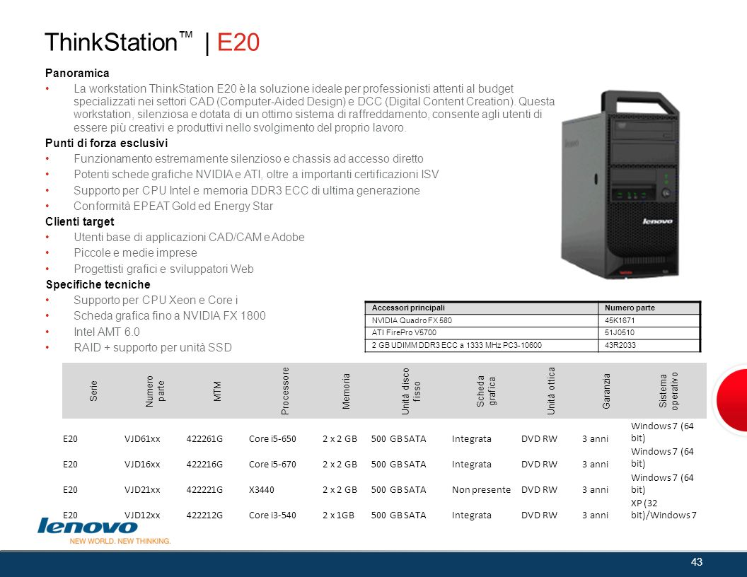 ThinkStation™ | E20 43 Panoramica