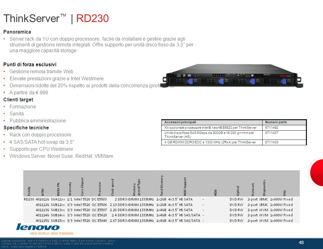 ThinkServer™ | RD230 Panoramica