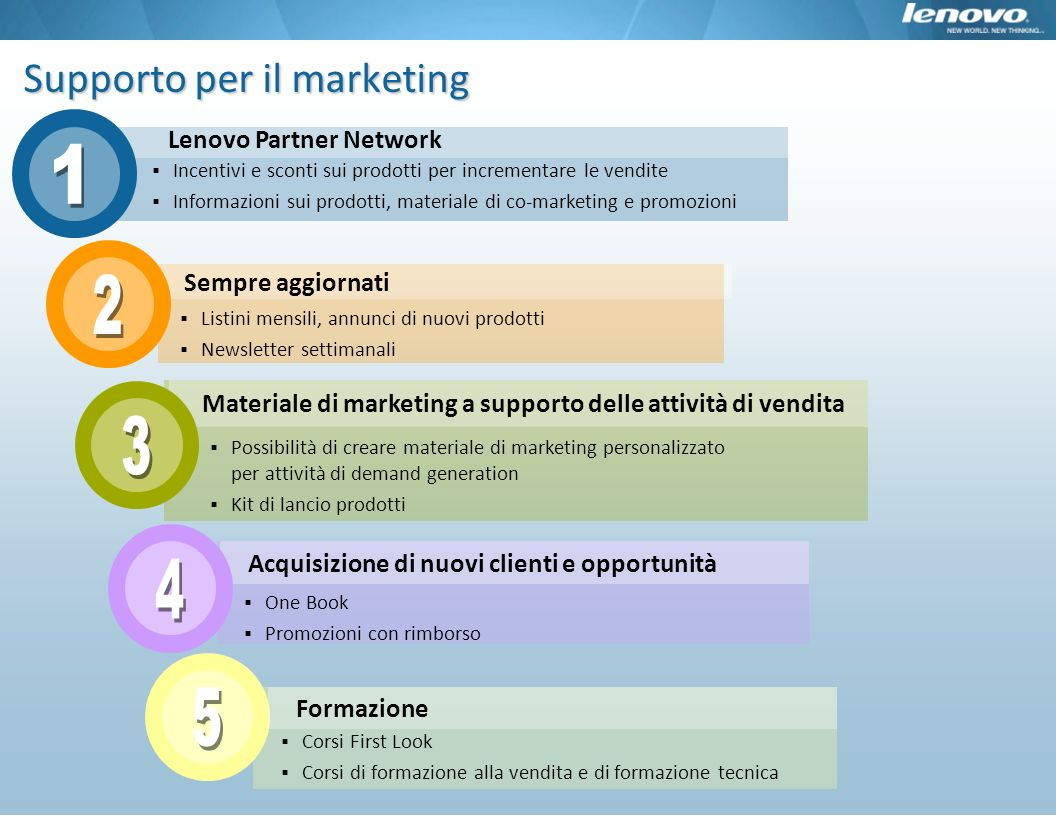 Supporto per il marketing