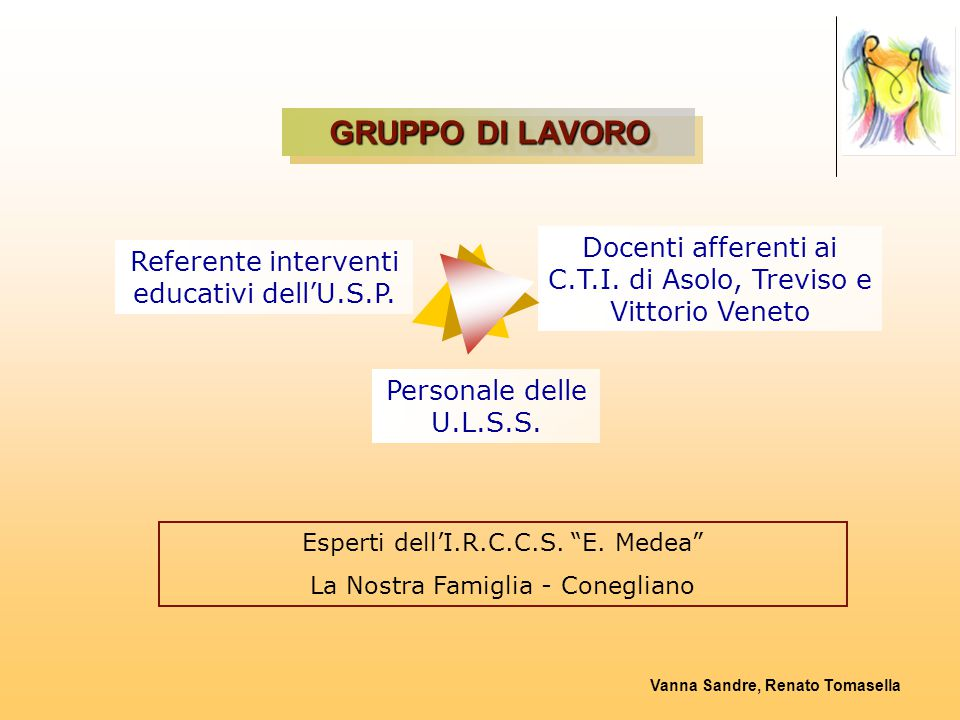 Caratteristiche degli strumenti di documentazone ppt for Tomasella conegliano