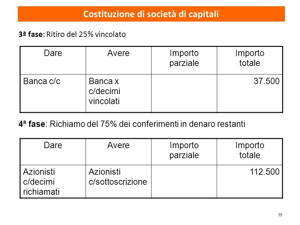 Come si registra in pd la costituzione di una societa di capitali con piu conferimenti