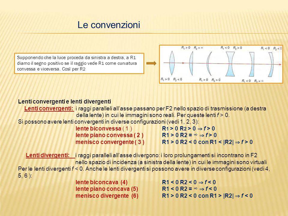 bfe3034144 OTTICA delle LENTI Per molti strumenti ottici (il cannocchiale, il ...