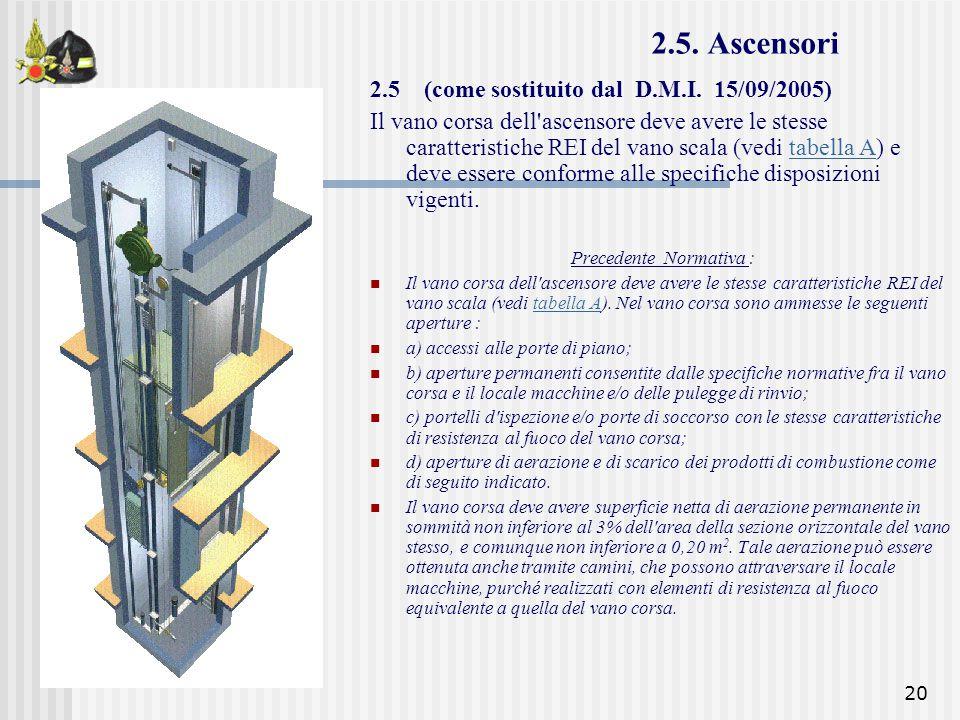 Edifici di civile abitazione ppt video online scaricare - Costo ascensore interno 3 piani ...