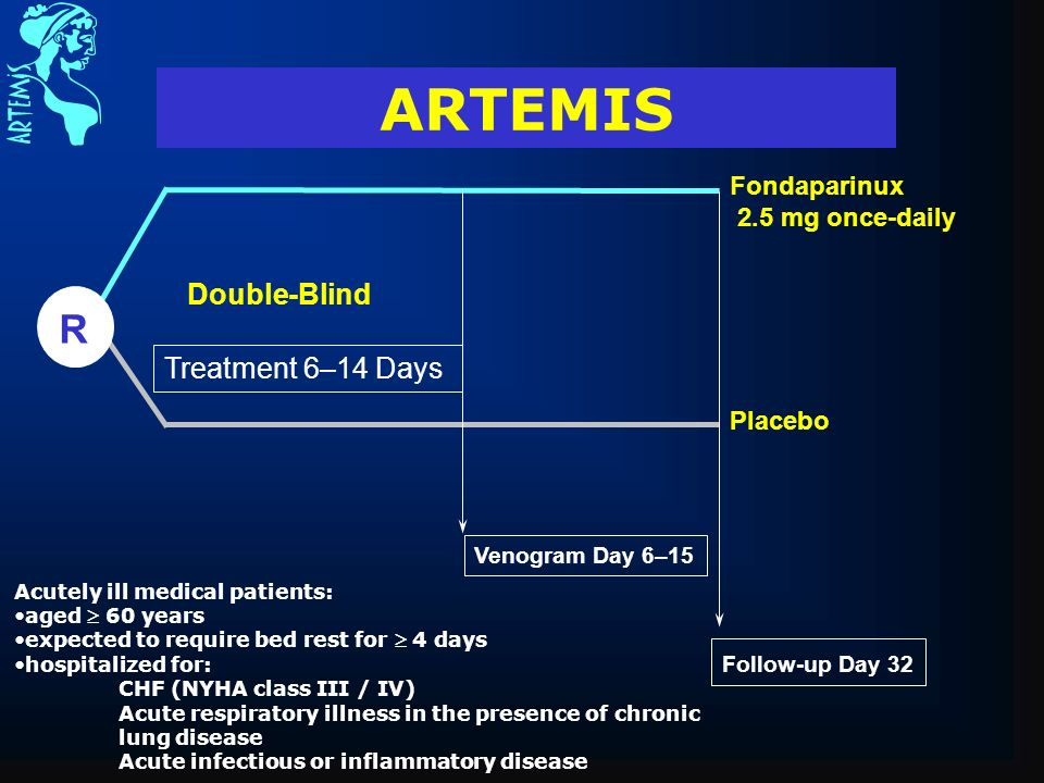 ARTEMIS R Double-Blind Treatment 6–14 Days Fondaparinux