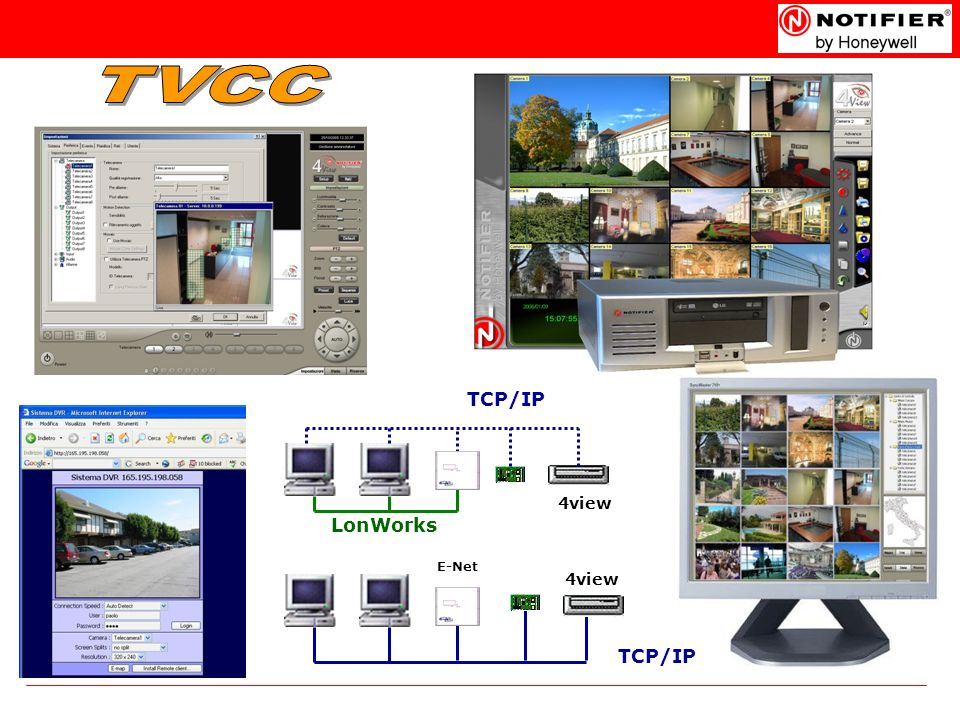 TVCC TCP/IP 4view LonWorks E-Net 4view TCP/IP