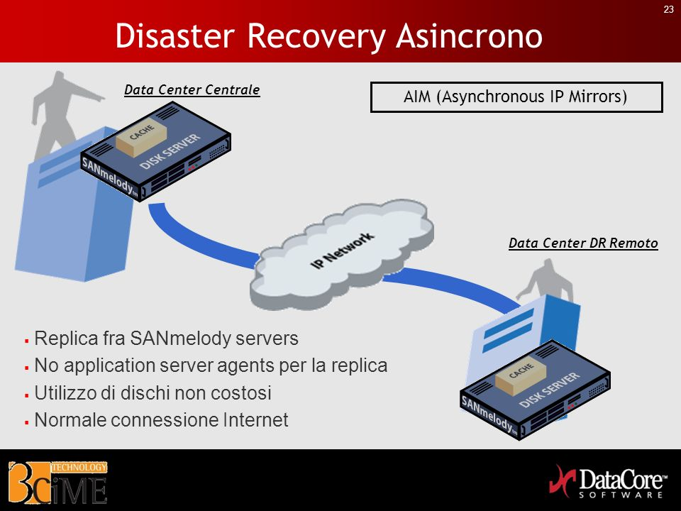 Disaster Recovery Asincrono