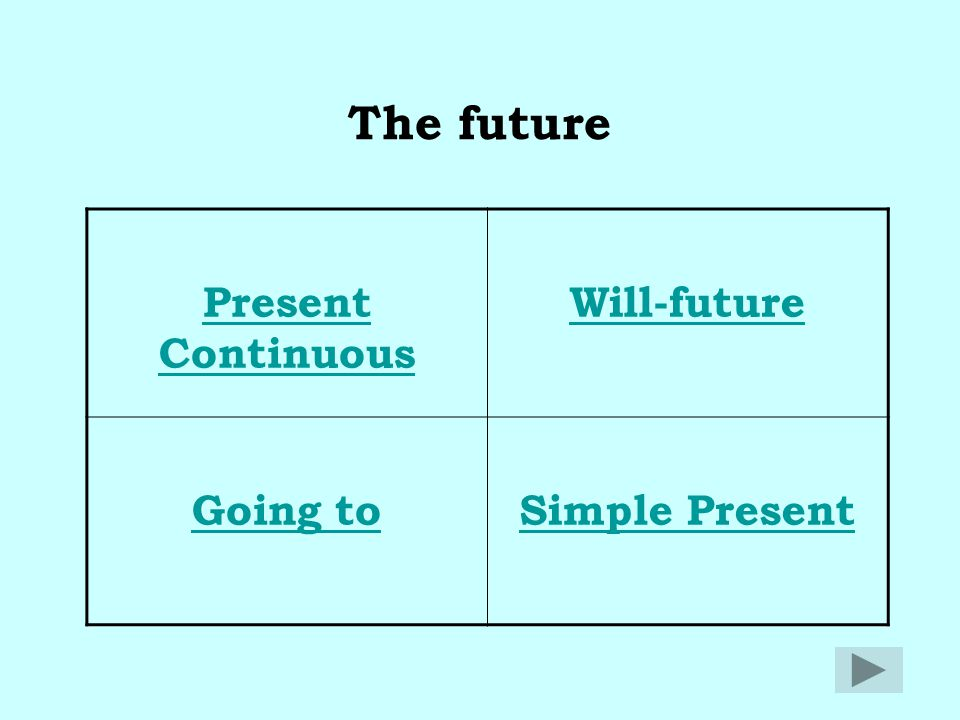 The future Present Continuous Will-future Going to Simple Present