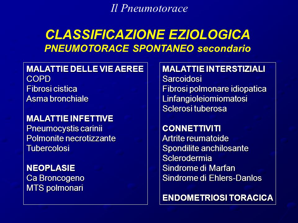 CLASSIFICAZIONE EZIOLOGICA PNEUMOTORACE SPONTANEO secondario