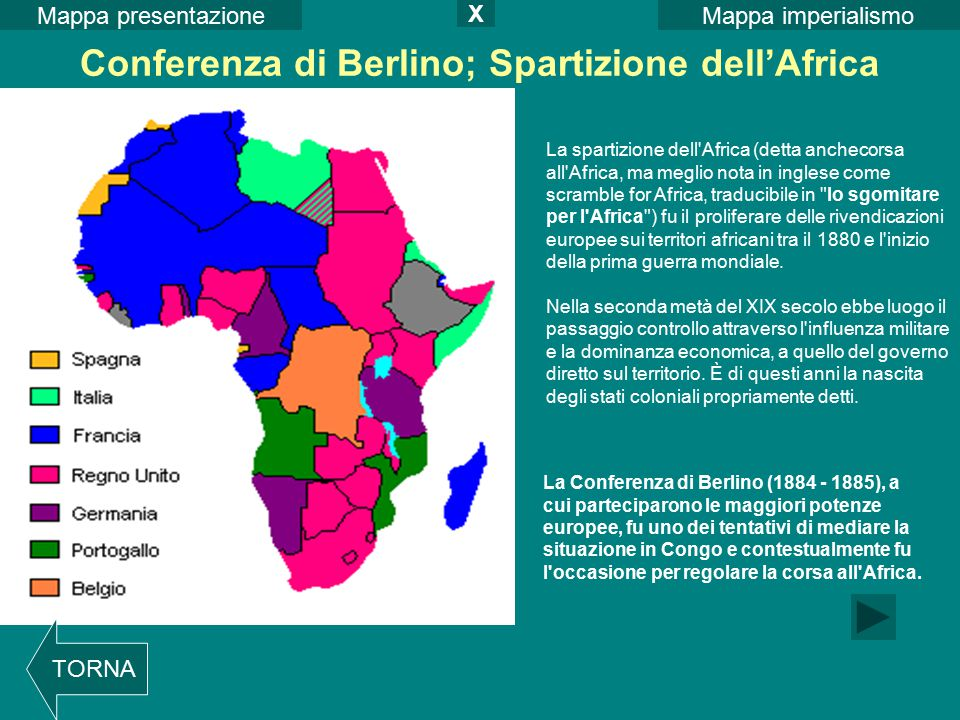 Conferenza di Berlino; Spartizione dell'Africa