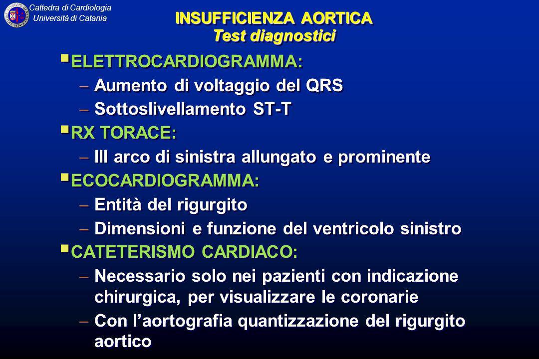 INSUFFICIENZA AORTICA Test diagnostici