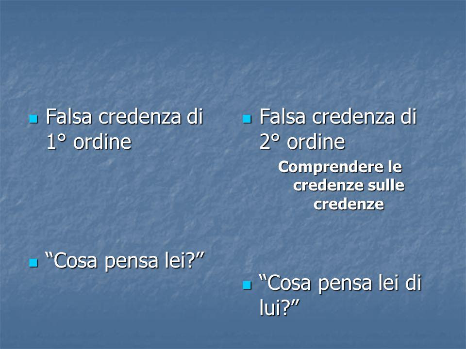 La Falsa Credenza : Teoria della mente theory of mind. ppt scaricare