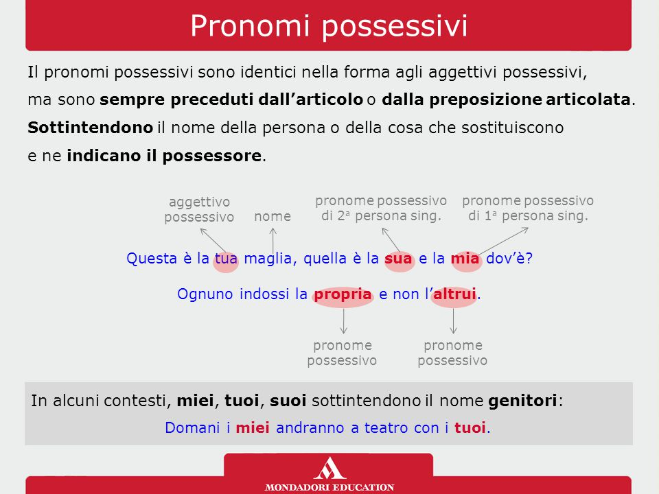 Pronomi possessivi