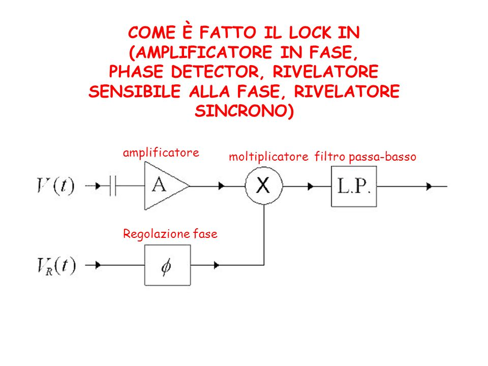 (AMPLIFICATORE IN FASE, PHASE DETECTOR, RIVELATORE