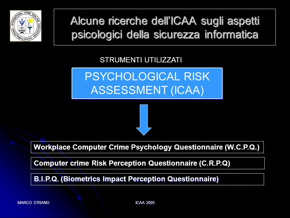 PSYCHOLOGICAL RISK ASSESSMENT (ICAA)