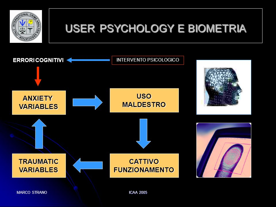 USER PSYCHOLOGY E BIOMETRIA