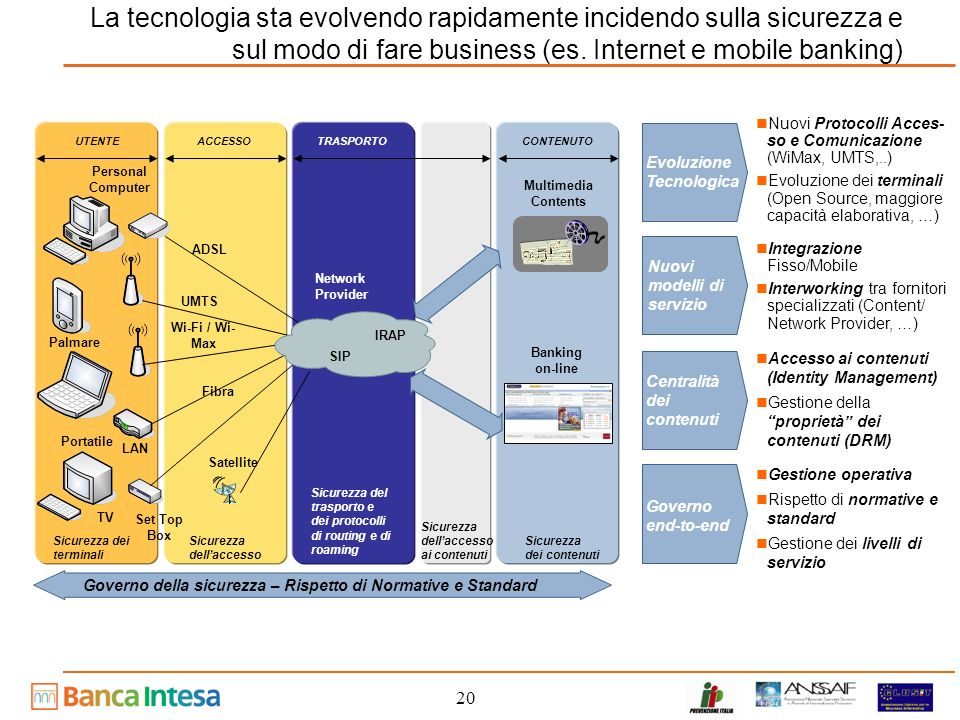 La tecnologia sta evolvendo rapidamente incidendo sulla sicurezza e sul modo di fare business (es. Internet e mobile banking)