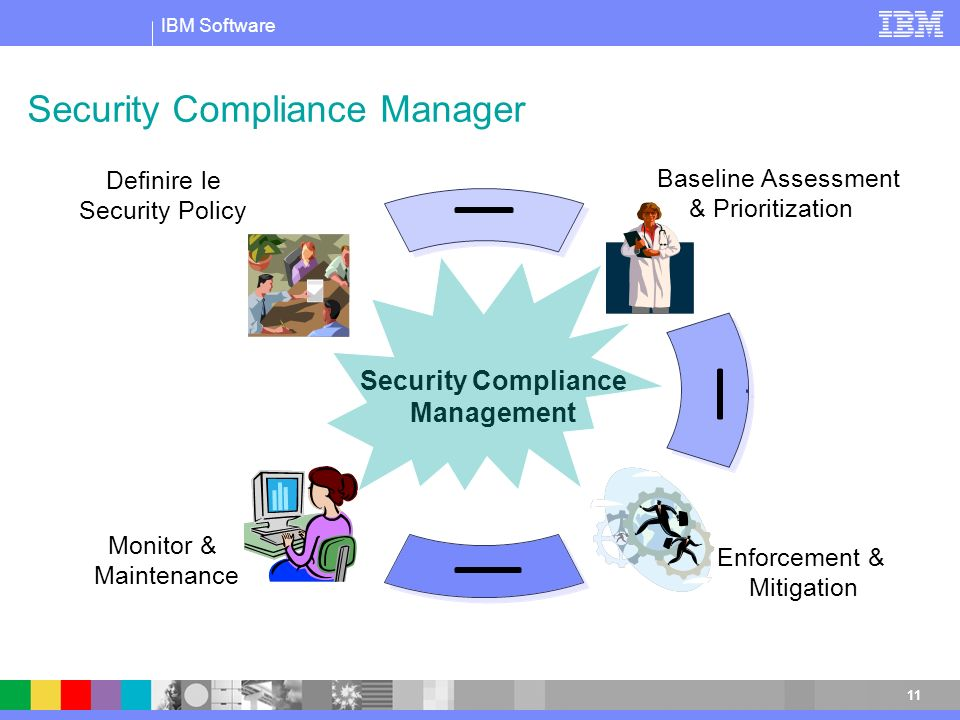 Security Compliance Manager