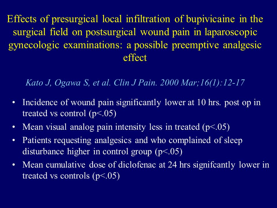 Effects of presurgical local infiltration of bupivicaine in the surgical field on postsurgical wound pain in laparoscopic gynecologic examinations: a possible preemptive analgesic effect Kato J, Ogawa S, et al. Clin J Pain Mar;16(1):12-17
