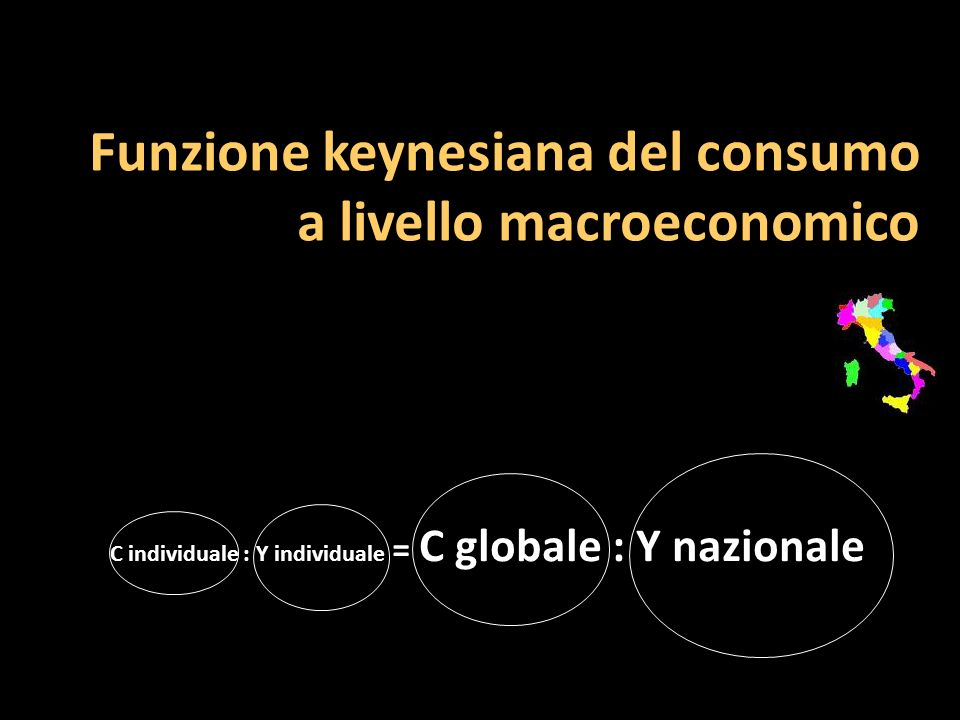 C individuale : Y individuale = C globale : Y nazionale