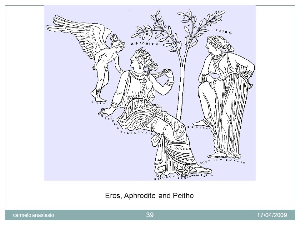 Eros, Aphrodite and Peitho