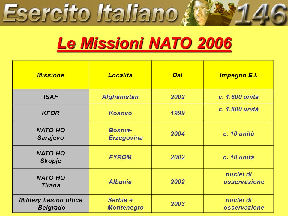 nuclei di osservazione Military liasion office