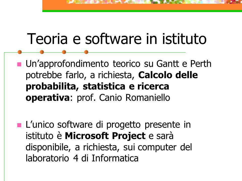 Teoria e software in istituto
