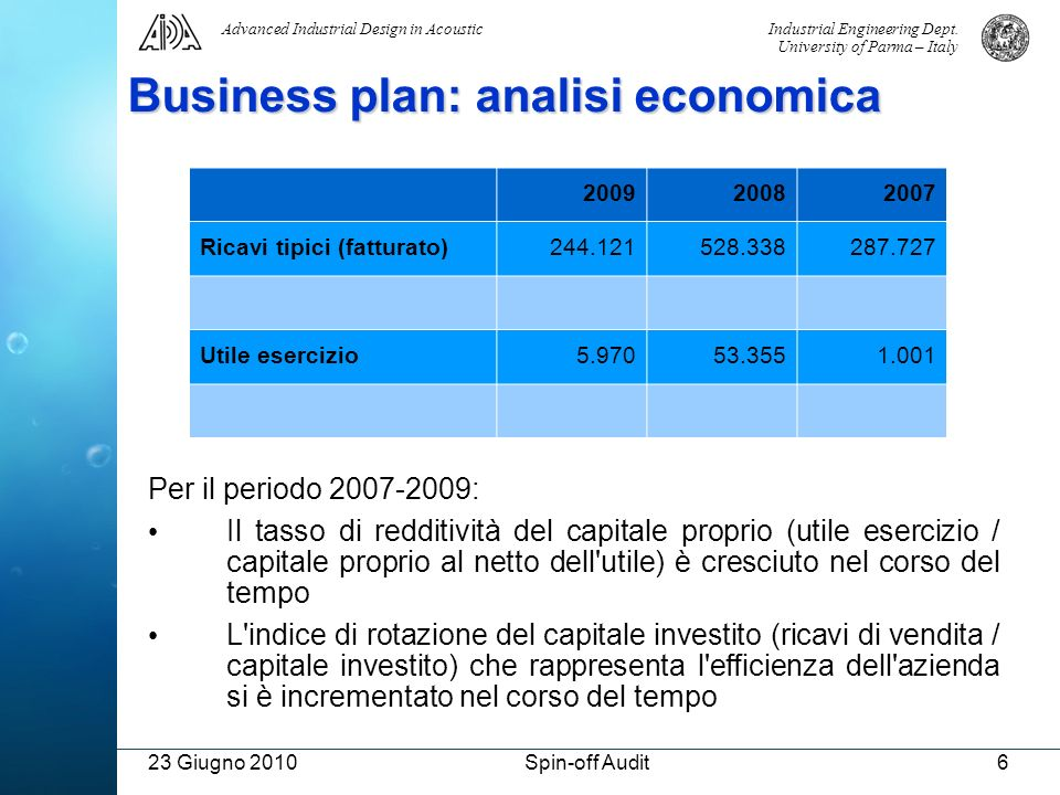 Business plan: analisi economica