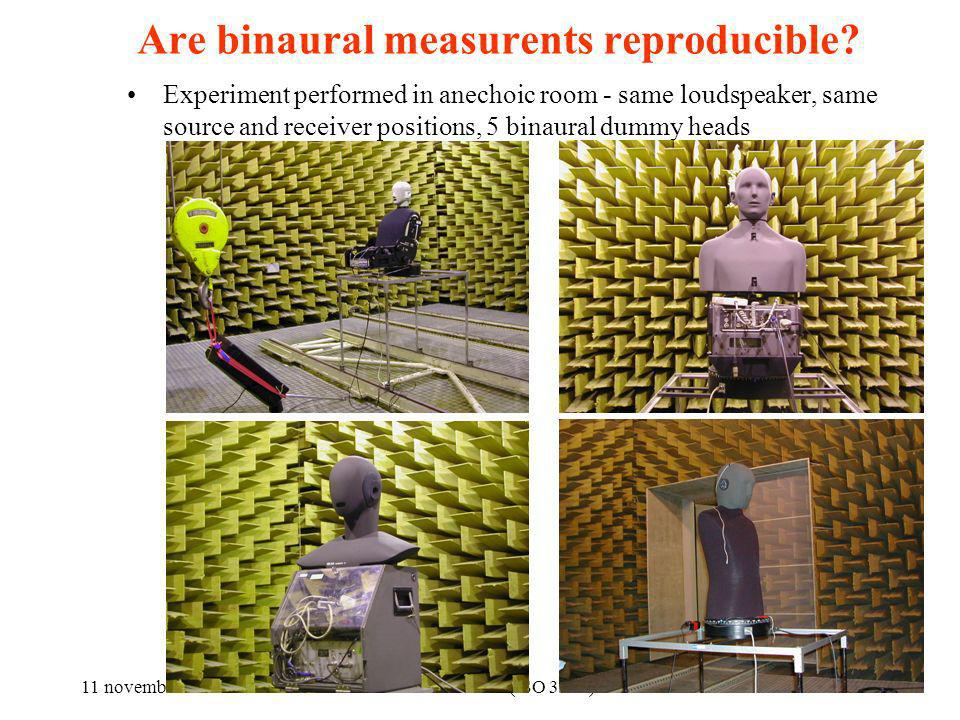 Are binaural measurents reproducible