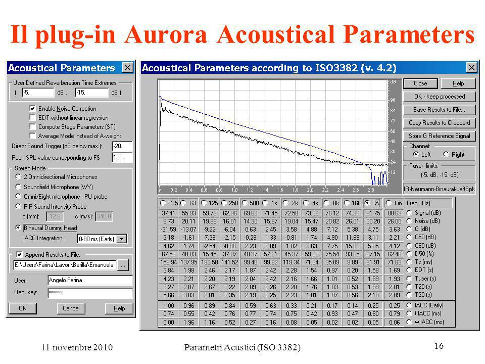 Il plug-in Aurora Acoustical Parameters