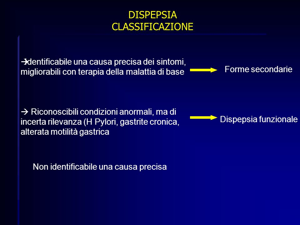 DISPEPSIA CLASSIFICAZIONE