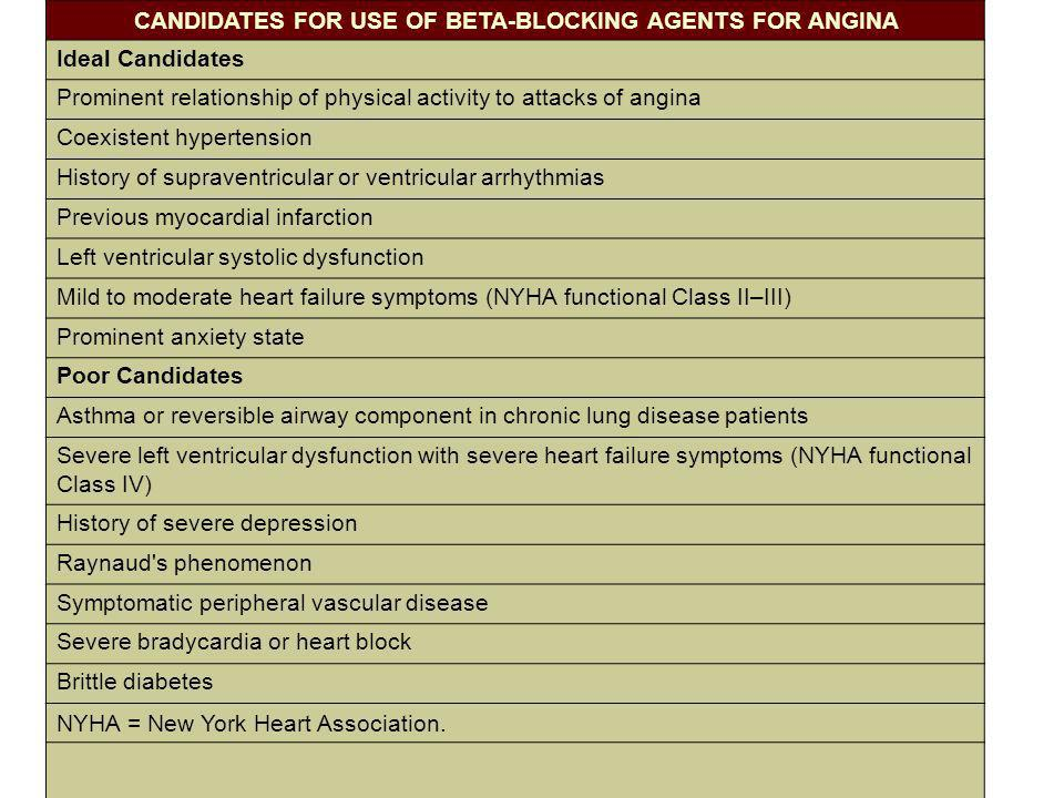 CANDIDATES FOR USE OF BETA-BLOCKING AGENTS FOR ANGINA