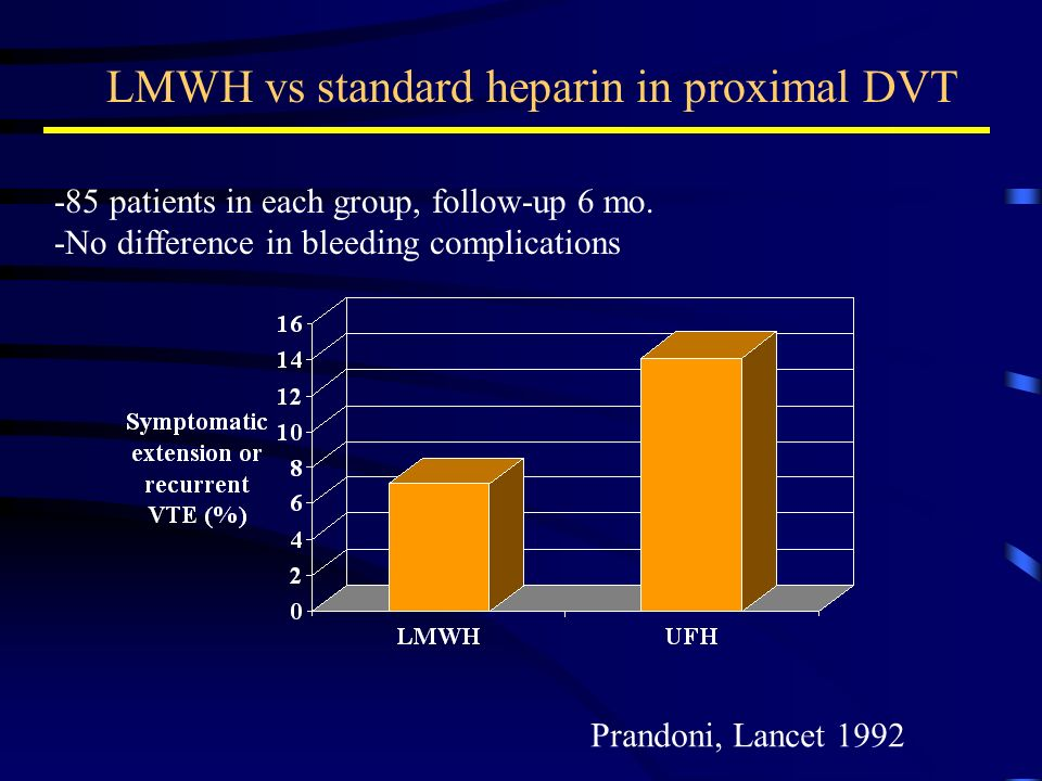 LMWH vs standard heparin in proximal DVT