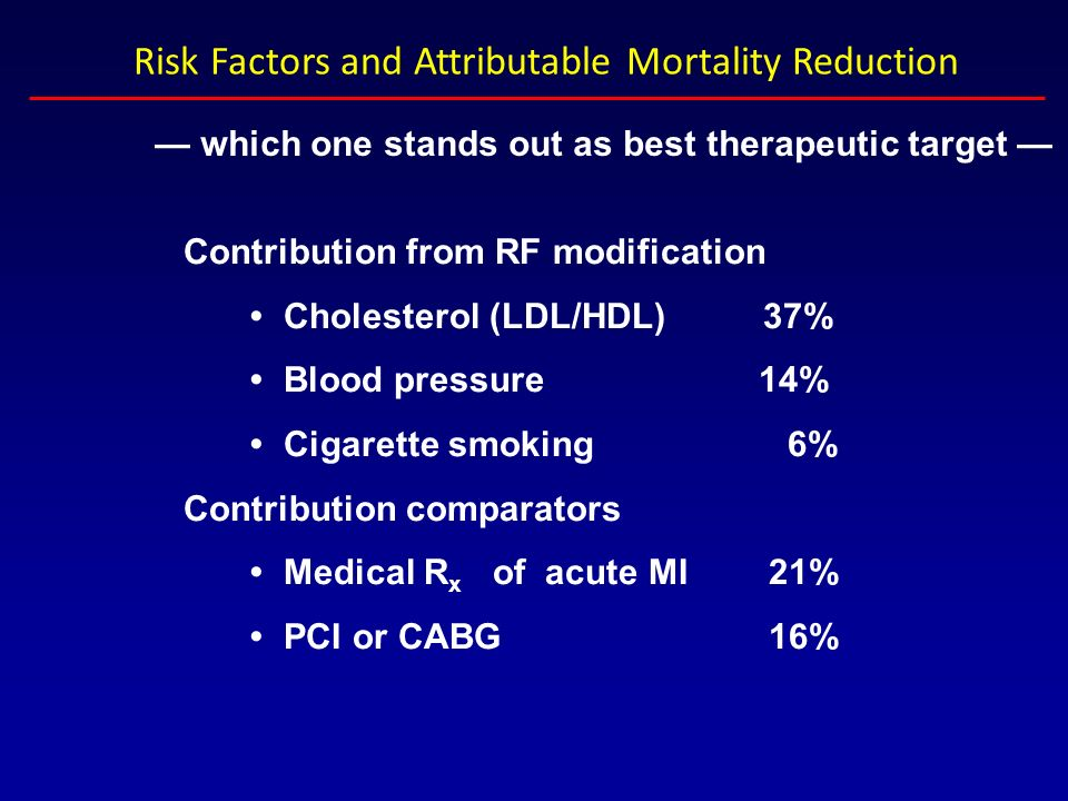 Risk Factors and Attributable Mortality Reduction