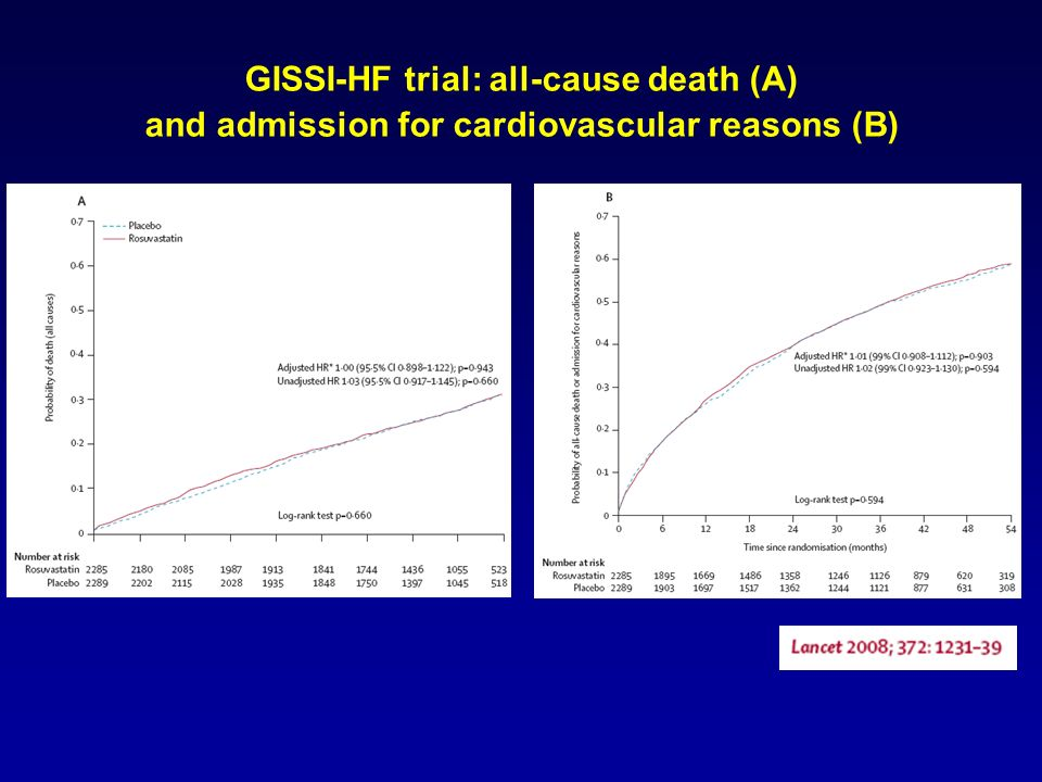 GISSI-HF trial: all-cause death (A)