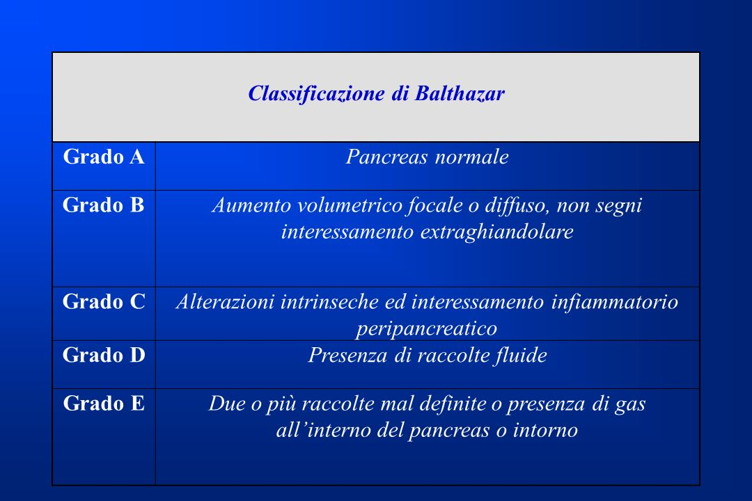 Classificazione di Balthazar