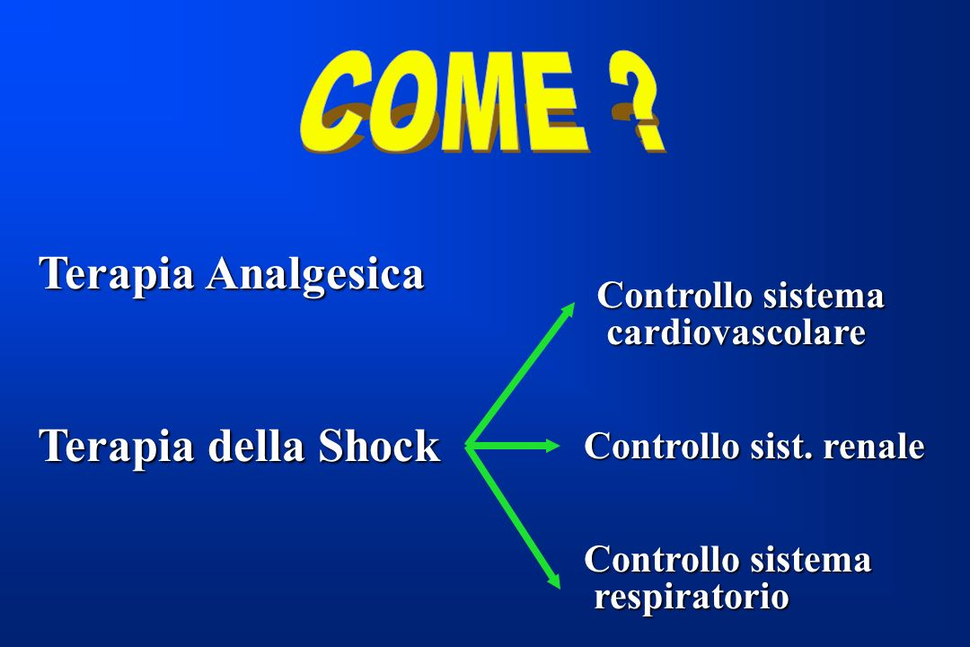 COME Terapia Analgesica Terapia della Shock Controllo sistema
