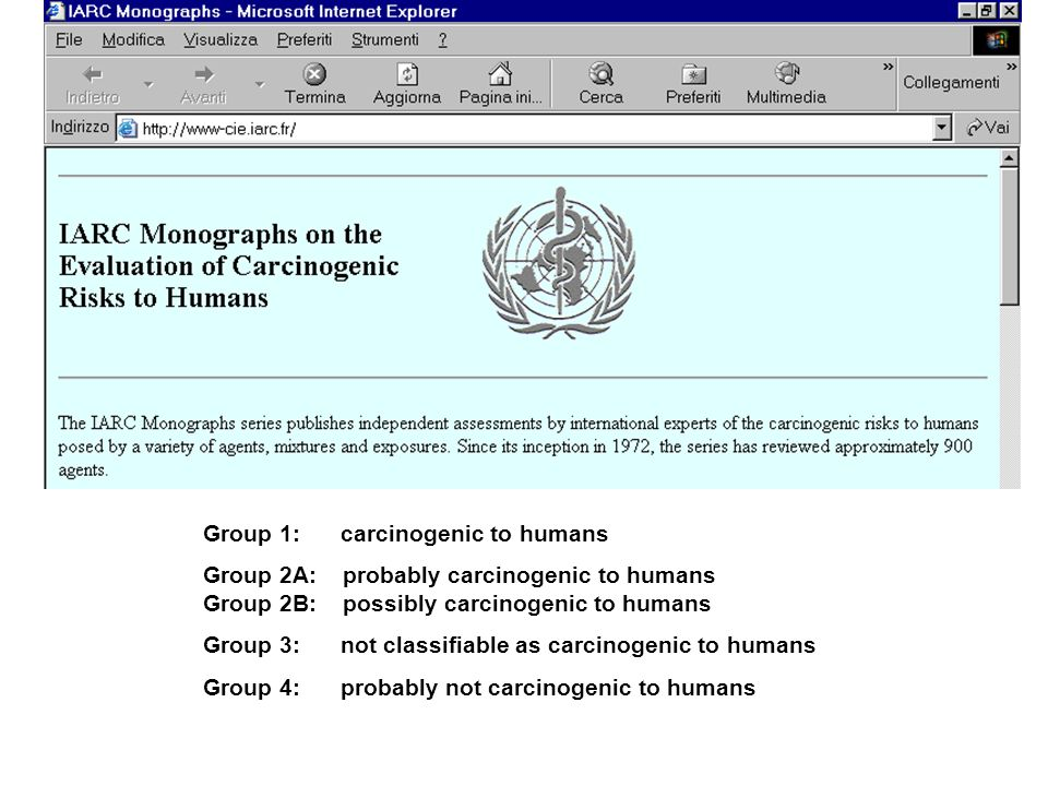 Group 1: carcinogenic to humans