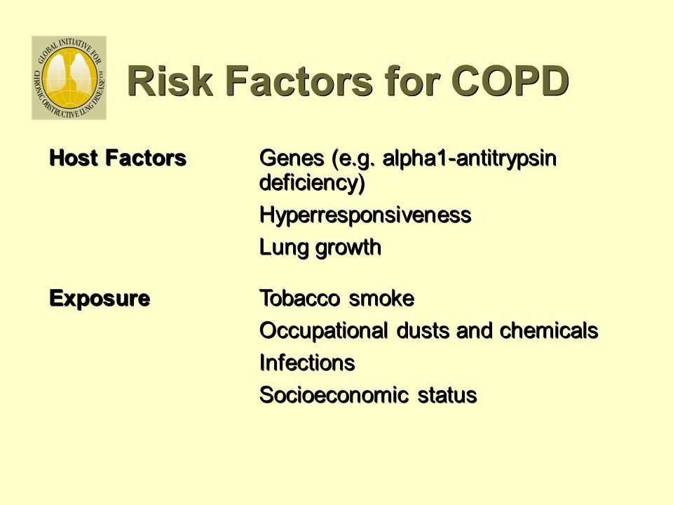 Risk Factors for COPD Host Factors Genes (e.g. alpha1-antitrypsin deficiency) Hyperresponsiveness.