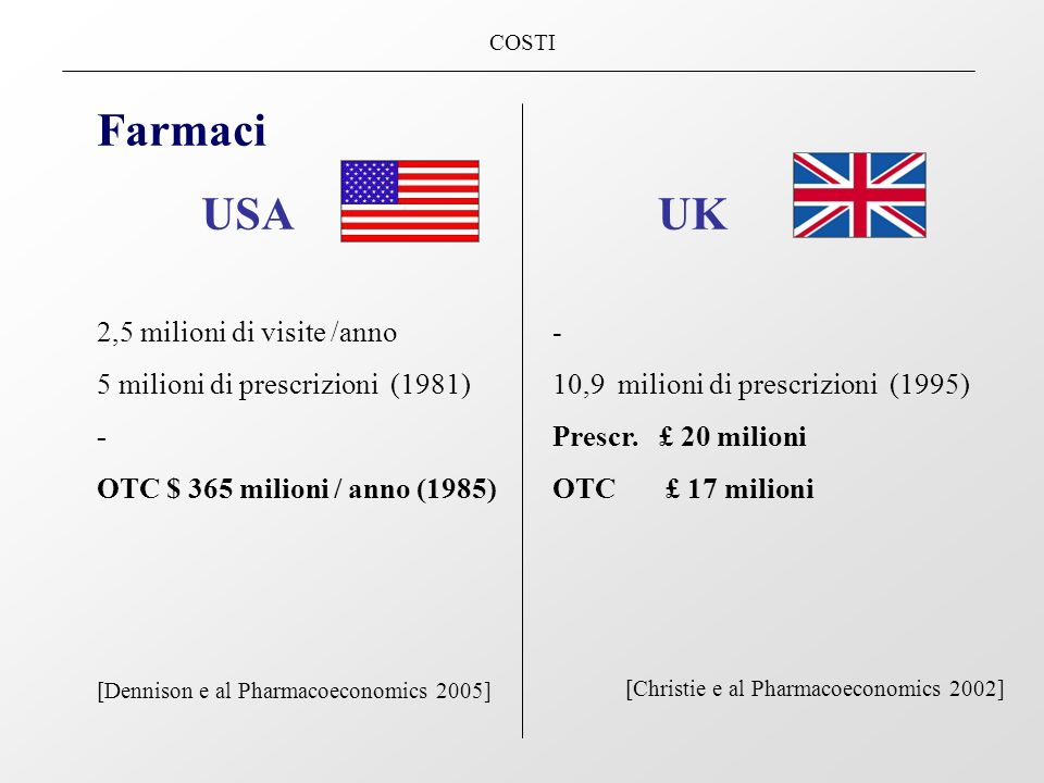 Farmaci USA UK 2,5 milioni di visite /anno