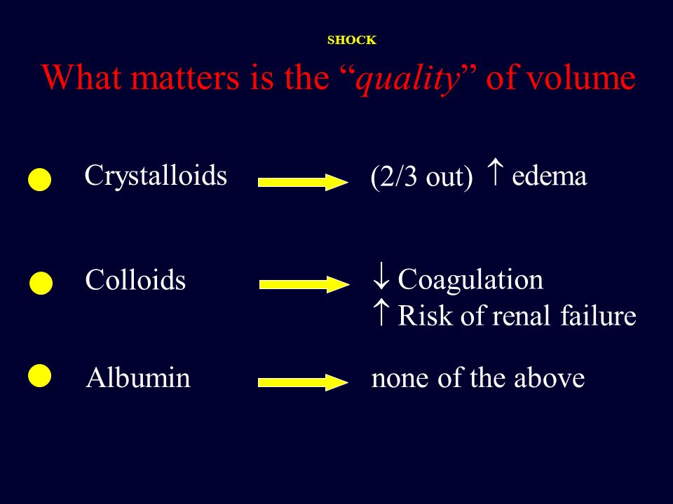 What matters is the quality of volume