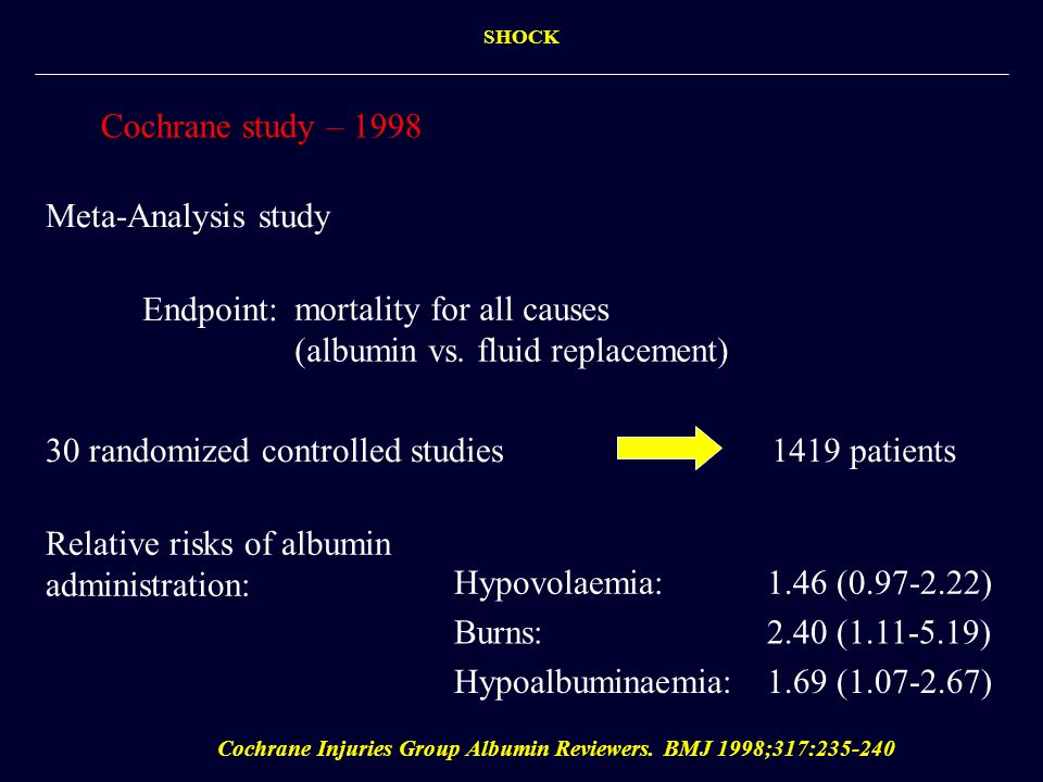 mortality for all causes (albumin vs. fluid replacement)