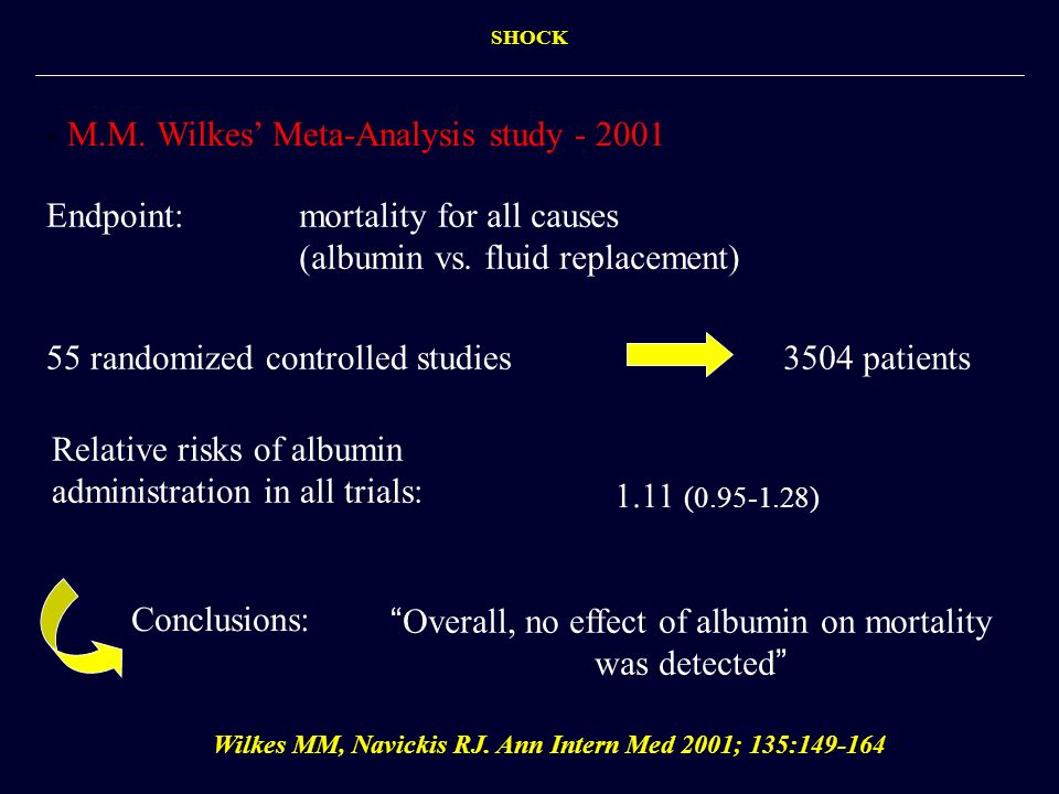 Overall, no effect of albumin on mortality
