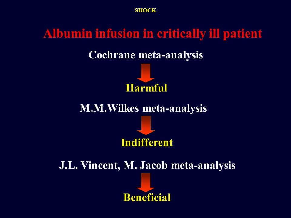Albumin infusion in critically ill patient