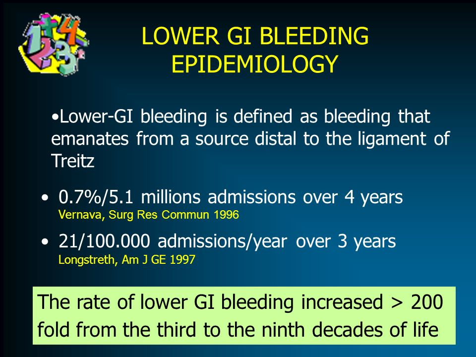 LOWER GI BLEEDING EPIDEMIOLOGY