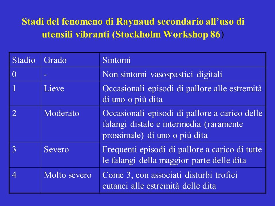 Stadi del fenomeno di Raynaud secondario all'uso di utensili vibranti (Stockholm Workshop 86)