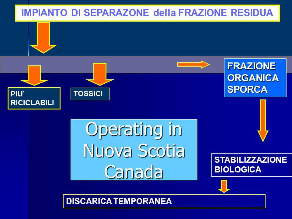 Operating in Nuova Scotia Canada