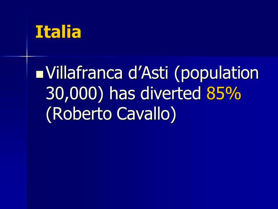 Italia Villafranca d'Asti (population 30,000) has diverted 85% (Roberto Cavallo)